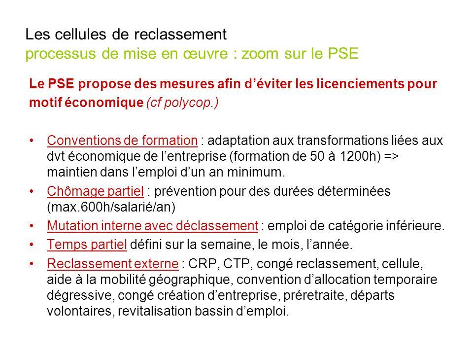Le PSE propose des mesures afin déviter les licenciements pour motif économique (cf polycop.) Conventions de formation : adaptation aux transformation