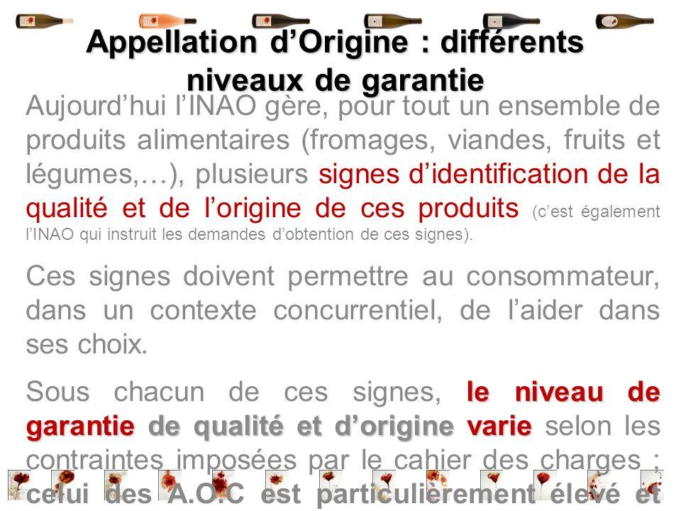Appellation dOrigine : différents niveaux de garantie Aujourdhui lINAO gère, pour tout un ensemble de produits alimentaires (fromages, viandes, fruits
