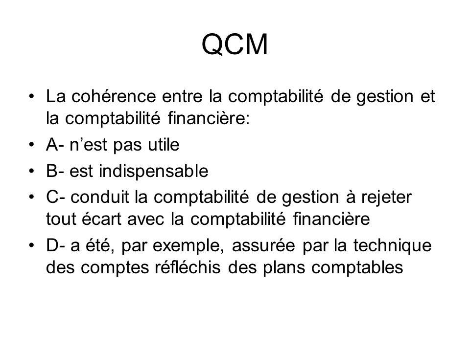 La cohérence entre la comptabilité de gestion et la comptabilité financière: A- nest pas utile B- est indispensable C- conduit la comptabilité de gestion à rejeter tout écart avec la comptabilité financière D- a été, par exemple, assurée par la technique des comptes réfléchis des plans comptables