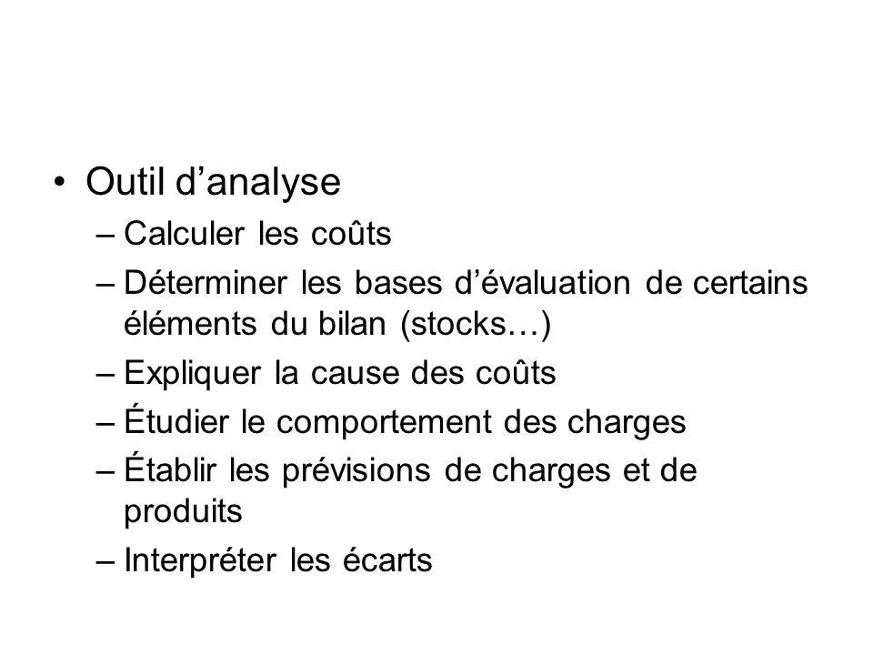 2 objets principaux danalyse Connaître les coûts: comment choisir les coûts.