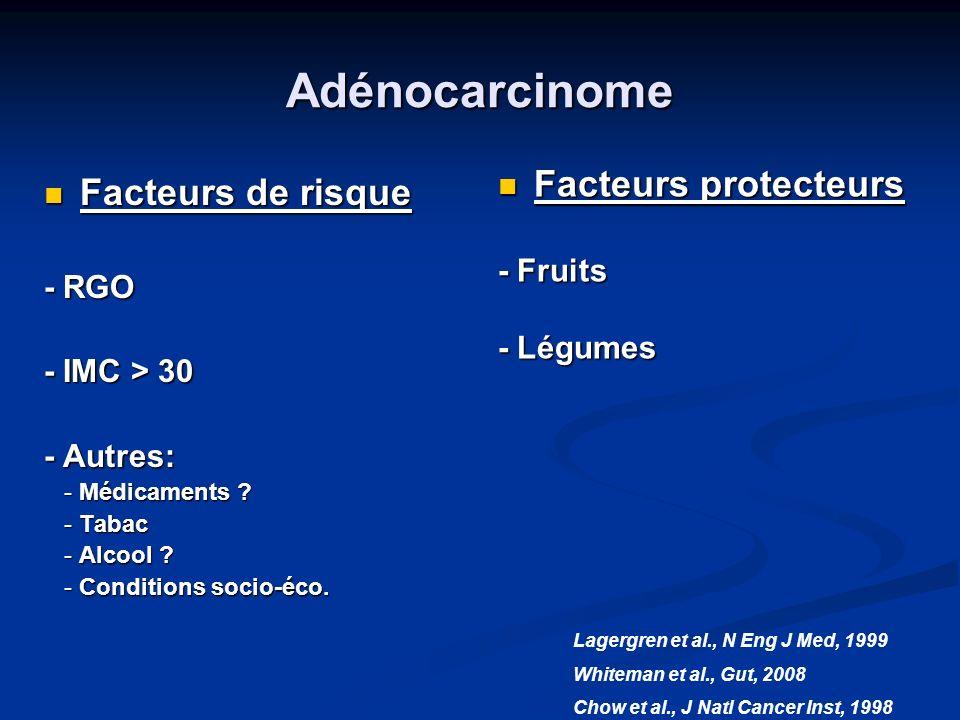 Adénocarcinome Facteurs de risque Facteurs de risque - RGO - IMC > 30 - Autres: - Médicaments ? - Médicaments ? - Tabac - Tabac - Alcool ? - Alcool ?
