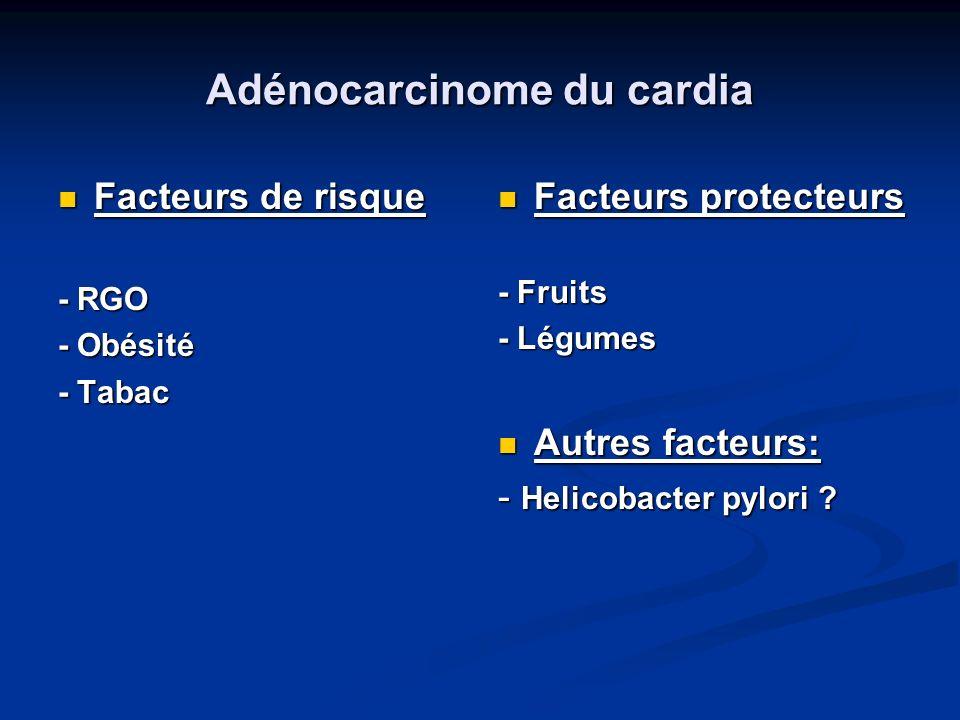 Adénocarcinome du cardia Facteurs de risque Facteurs de risque - RGO - Obésité - Tabac Facteurs protecteurs - Fruits - Légumes Autres facteurs: - Heli