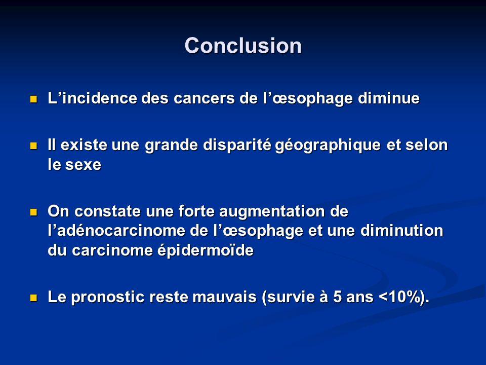 Conclusion Lincidence des cancers de lœsophage diminue Lincidence des cancers de lœsophage diminue Il existe une grande disparité géographique et selo