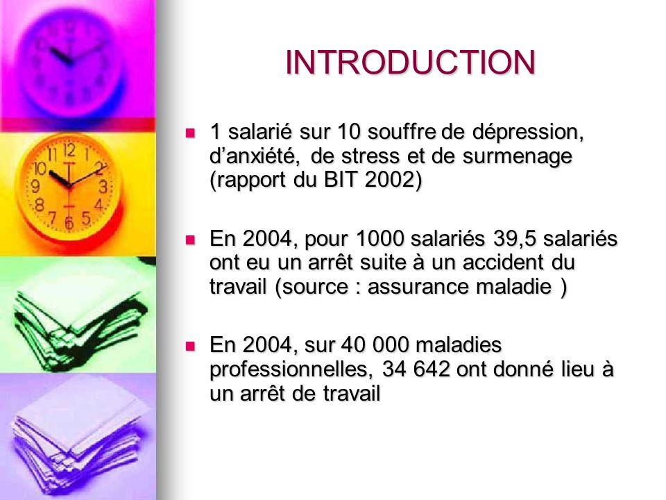BIBLIOGRAPHIE Code de la sécurité sociale 2006 Code de la sécurité sociale 2006 Code du travail 2006 Code du travail 2006 Code civil 2006 Code civil 2006 « la reconnaissance dun droit à la santé mentale au travail ».