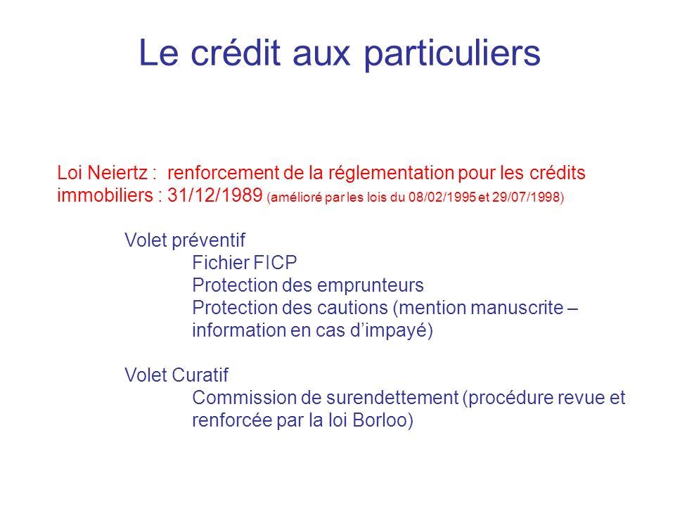 Le crédit aux particuliers Loi Neiertz : renforcement de la réglementation pour les crédits immobiliers : 31/12/1989 (amélioré par les lois du 08/02/1
