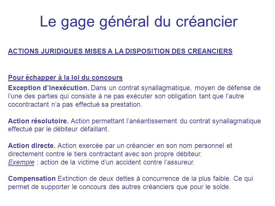 Le gage général du créancier ACTIONS JURIDIQUES MISES A LA DISPOSITION DES CREANCIERS Pour échapper à la loi du concours Exception dinexécution.