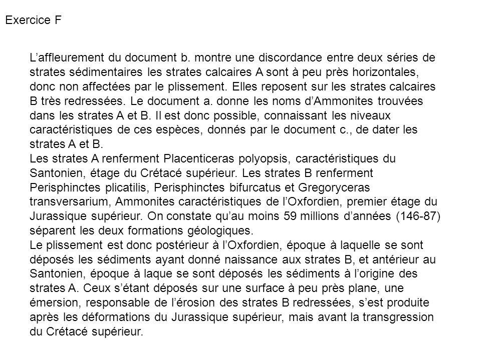 Exercice F Laffleurement du document b.