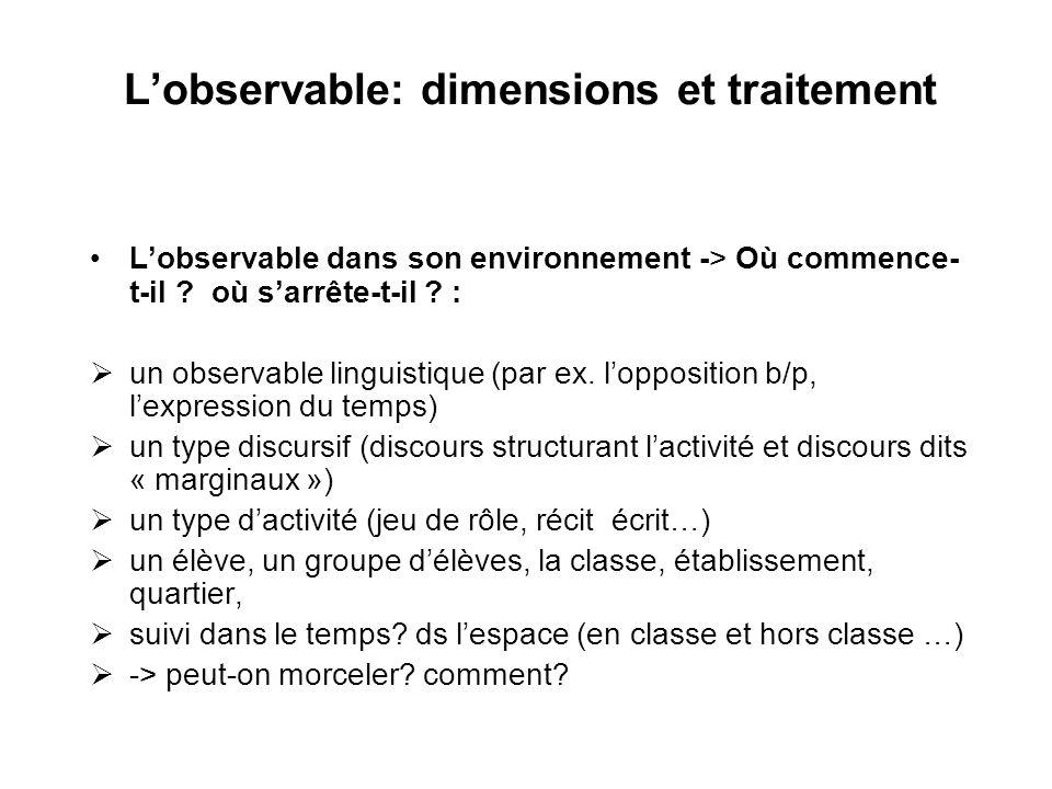 Lobservable: dimensions et traitement Lobservable dans son environnement -> Où commence- t-il .
