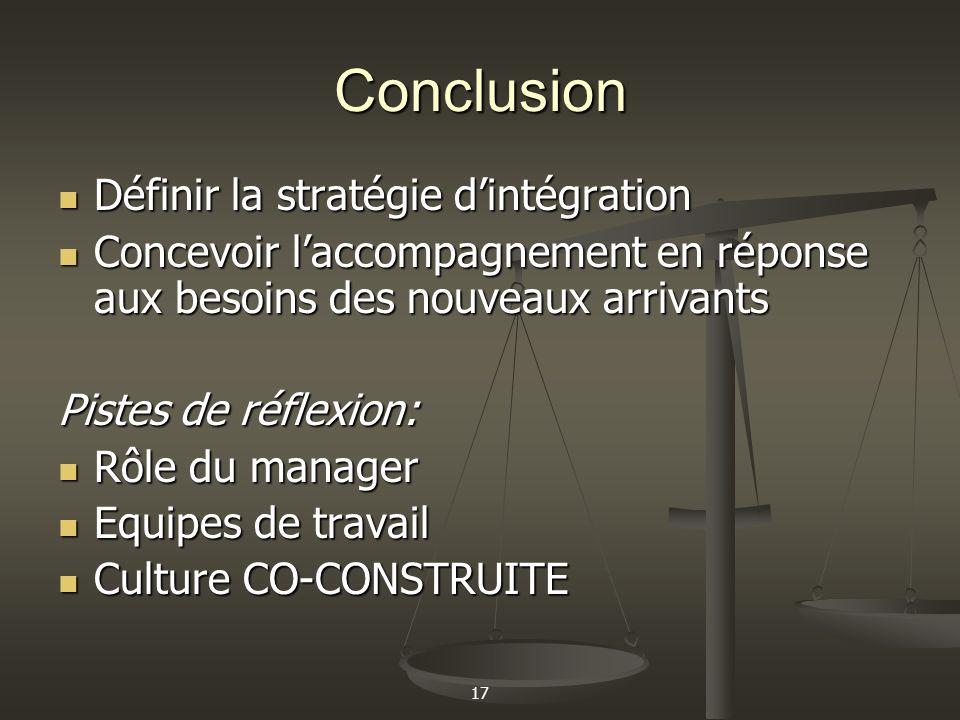 17 Conclusion Définir la stratégie dintégration Définir la stratégie dintégration Concevoir laccompagnement en réponse aux besoins des nouveaux arriva