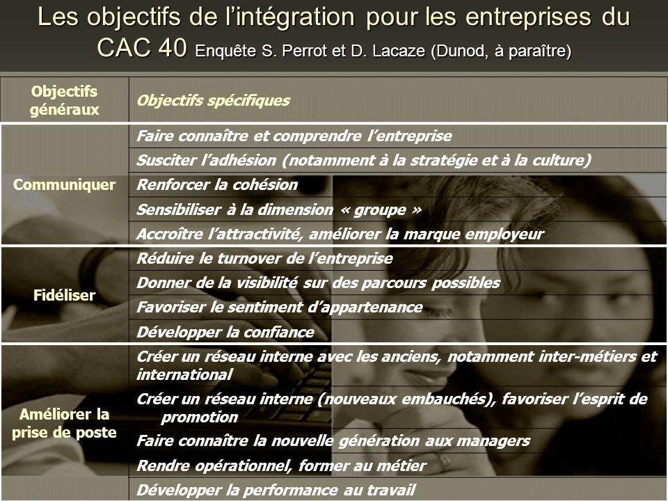 2 Les objectifs de lintégration pour les entreprises du CAC 40 Enquête S. Perrot et D. Lacaze (Dunod, à paraître) Objectifs généraux Objectifs spécifi