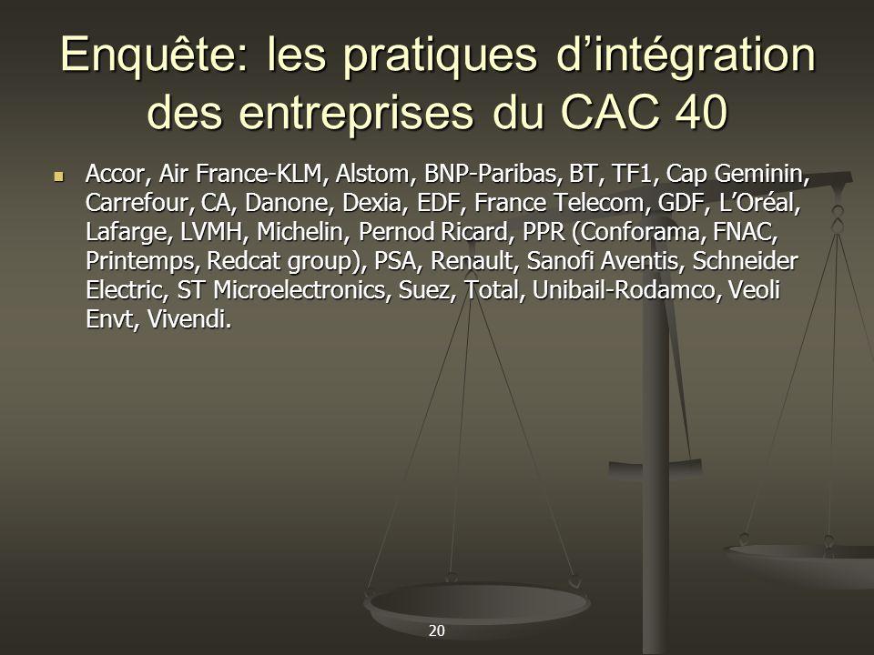 20 Enquête: les pratiques dintégration des entreprises du CAC 40 Accor, Air France-KLM, Alstom, BNP-Paribas, BT, TF1, Cap Geminin, Carrefour, CA, Dano