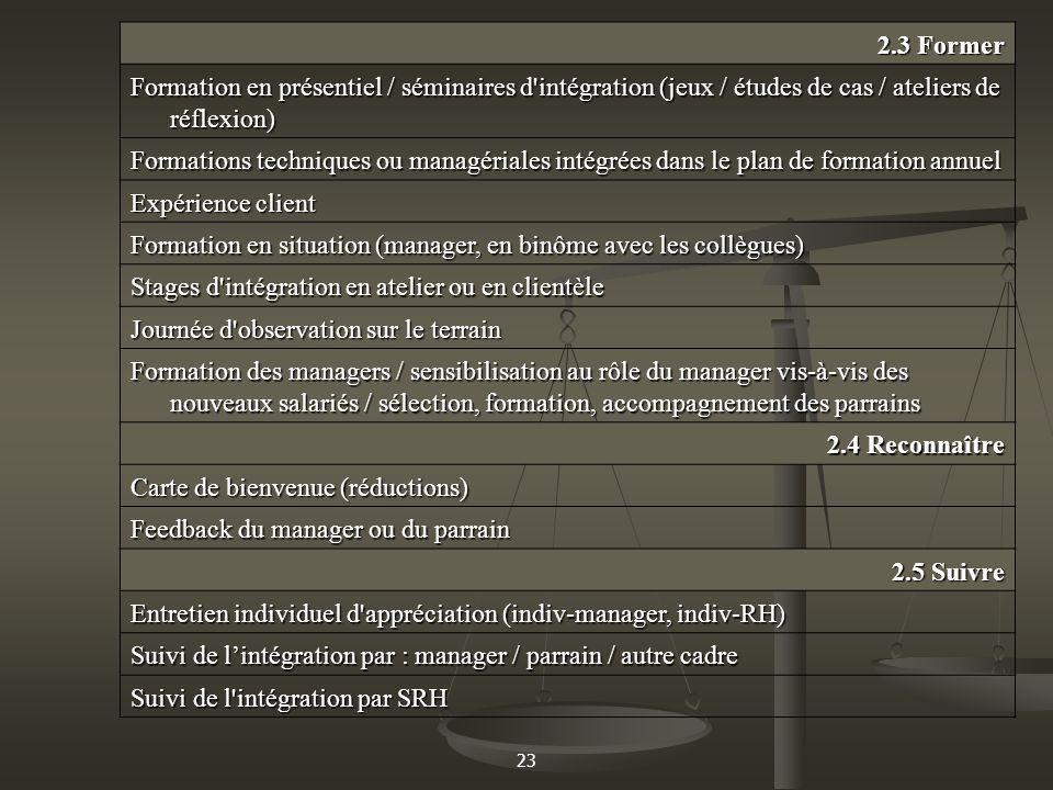 23 2.3 Former Formation en présentiel / séminaires d'intégration (jeux / études de cas / ateliers de réflexion) Formations techniques ou managériales