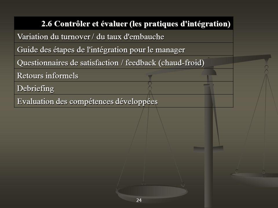 24 2.6 Contrôler et évaluer (les pratiques d'intégration) Variation du turnover / du taux d'embauche Guide des étapes de l'intégration pour le manager
