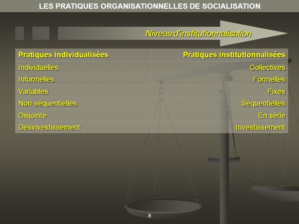 8 Niveau dinstitutionnalisation Pratiques individualisées Pratiques institutionnalisées IndividuellesCollectives InformellesFormelles VariablesFixes N