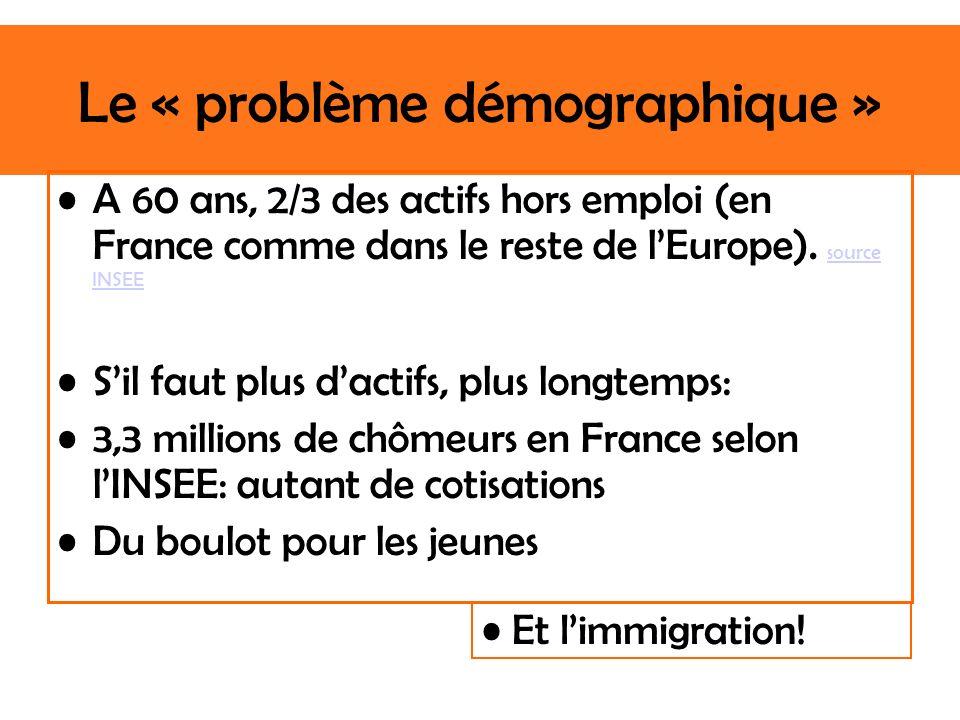 Le « problème démographique » A 60 ans, 2/3 des actifs hors emploi (en France comme dans le reste de lEurope).