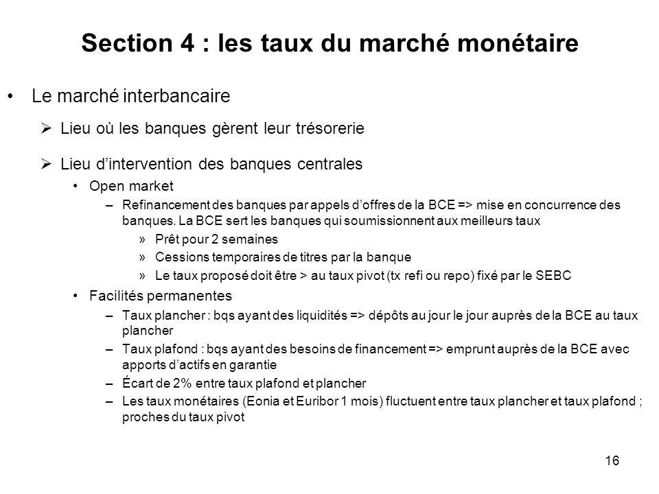 16 Section 4 : les taux du marché monétaire Le marché interbancaire Lieu où les banques gèrent leur trésorerie Lieu dintervention des banques centrale