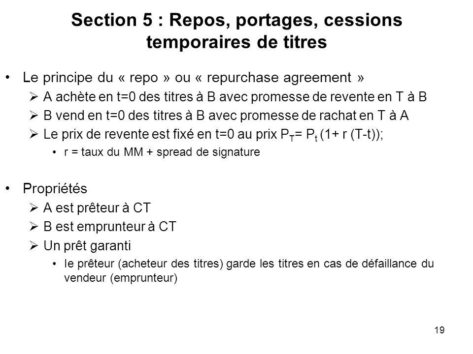 19 Section 5 : Repos, portages, cessions temporaires de titres Le principe du « repo » ou « repurchase agreement » A achète en t=0 des titres à B avec