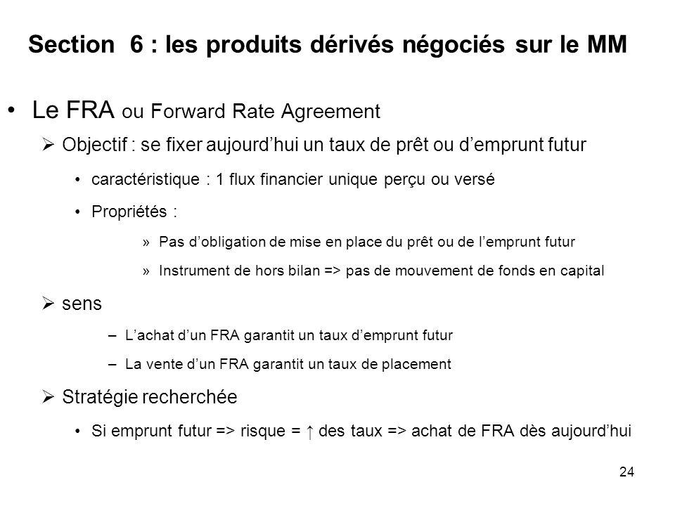 24 Section 6 : les produits dérivés négociés sur le MM Le FRA ou Forward Rate Agreement Objectif : se fixer aujourdhui un taux de prêt ou demprunt fut