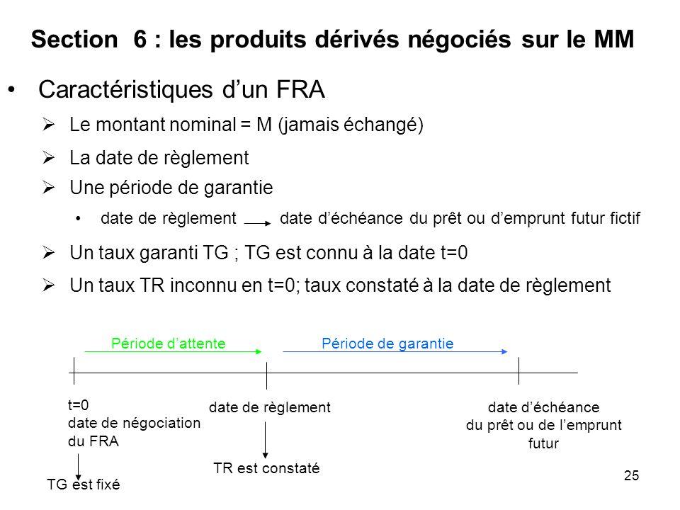 25 Section 6 : les produits dérivés négociés sur le MM Caractéristiques dun FRA Le montant nominal = M (jamais échangé) La date de règlement Une pério