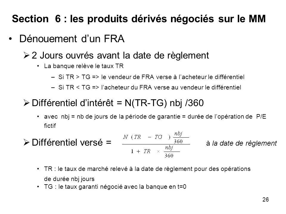 26 Section 6 : les produits dérivés négociés sur le MM Dénouement dun FRA 2 Jours ouvrés avant la date de règlement La banque relève le taux TR –Si TR