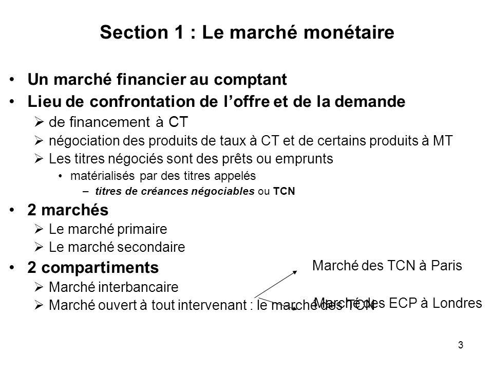 3 Section 1 : Le marché monétaire Un marché financier au comptant Lieu de confrontation de loffre et de la demande de financement à CT négociation des