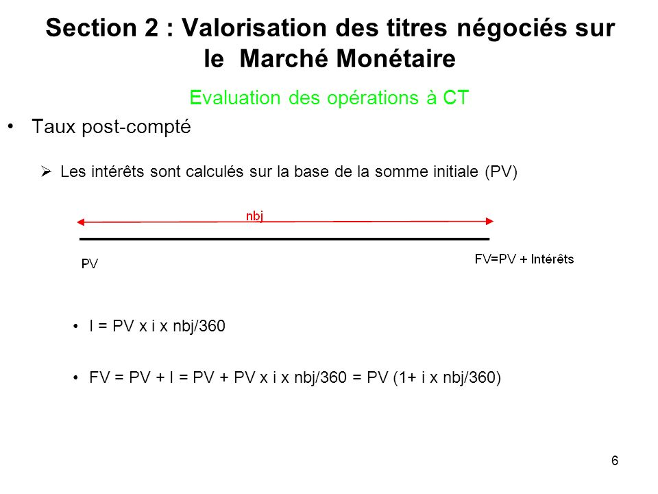 6 Section 2 : Valorisation des titres négociés sur le Marché Monétaire Evaluation des opérations à CT Taux post-compté Les intérêts sont calculés sur