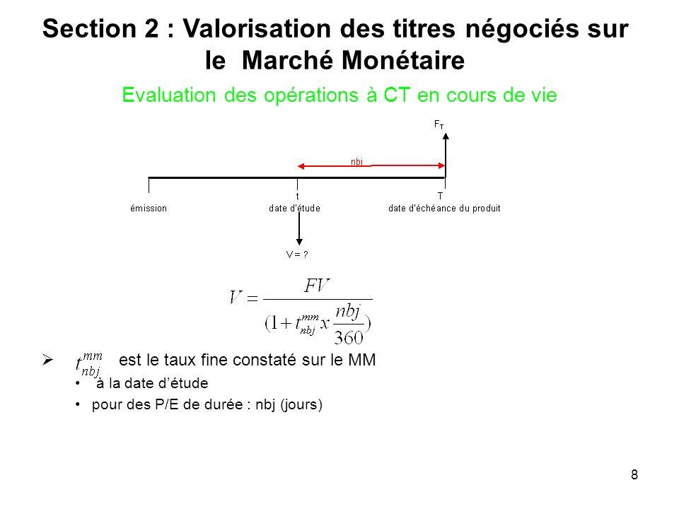 8 Evaluation des opérations à CT en cours de vie est le taux fine constaté sur le MM à la date détude pour des P/E de durée : nbj (jours) Section 2 :