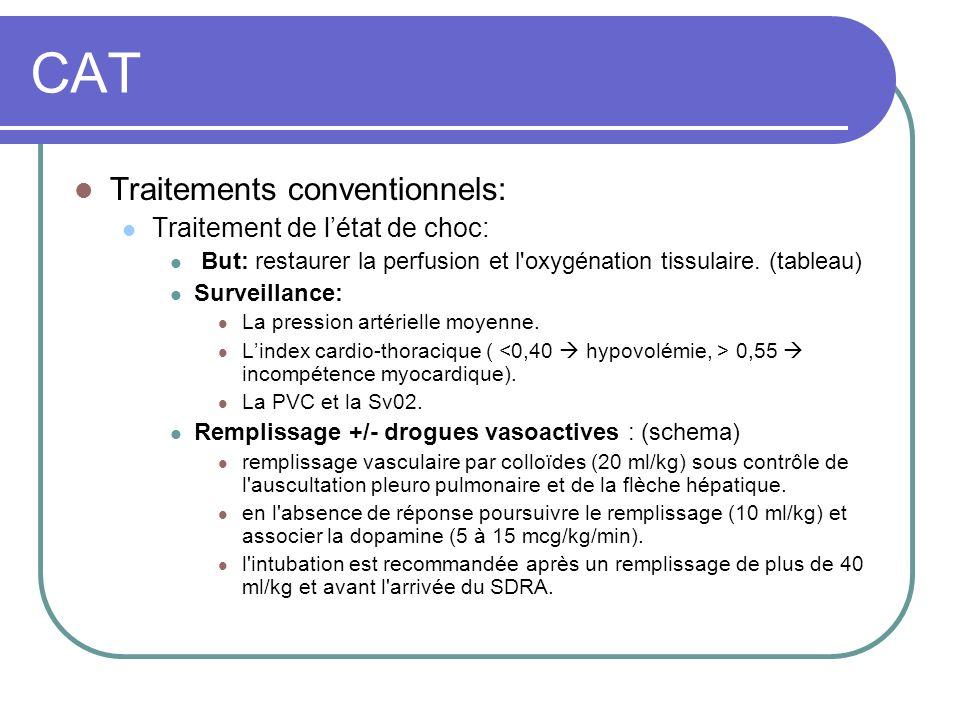 CAT Traitements conventionnels: Traitement de létat de choc: But: restaurer la perfusion et l'oxygénation tissulaire. (tableau) Surveillance: La press