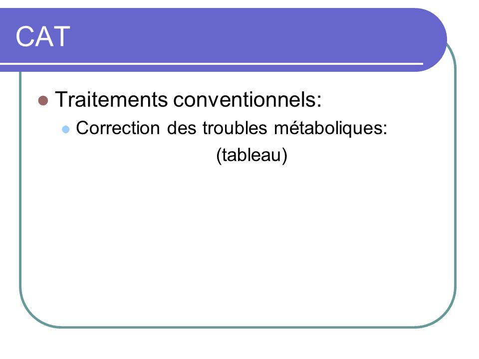 CAT Traitements conventionnels: Correction des troubles métaboliques: (tableau)