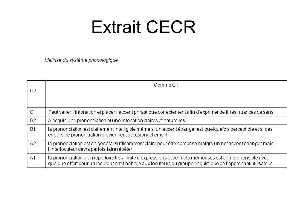Extrait CECR Maîtrise du système phonologique C2 Comme C1 C1Peut varier lintonation et placer laccent phrastique correctement afin dexprimer de fines