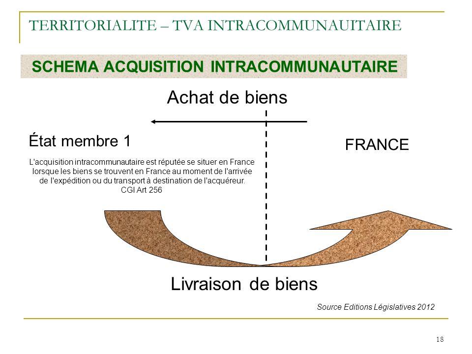 18 TERRITORIALITE – TVA INTRACOMMUNAUITAIRE Achat de biens État membre 1 FRANCE Livraison de biens L'acquisition intracommunautaire est réputée se sit