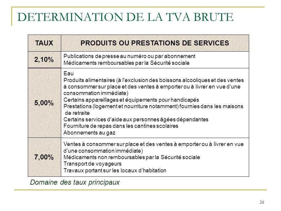 26 DETERMINATION DE LA TVA BRUTE TAUXPRODUITS OU PRESTATIONS DE SERVICES 2,10% 5,00% 7,00% Publications de presse au numéro ou par abonnement Médicame