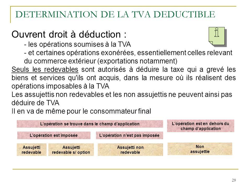29 DETERMINATION DE LA TVA DEDUCTIBLE Ouvrent droit à déduction : - les opérations soumises à la TVA - et certaines opérations exonérées, essentiellem