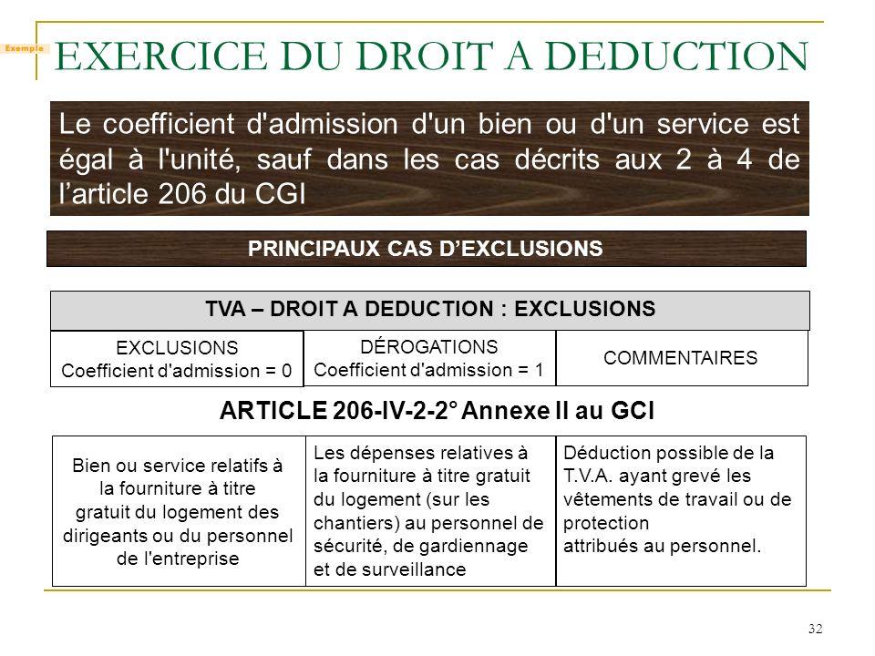 32 EXERCICE DU DROIT A DEDUCTION Le coefficient d'admission d'un bien ou d'un service est égal à l'unité, sauf dans les cas décrits aux 2 à 4 de larti