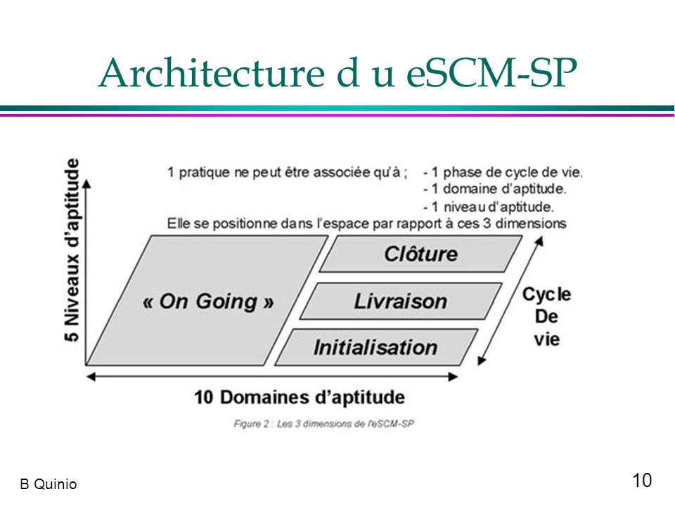 10 B Quinio Architecture d u eSCM-SP