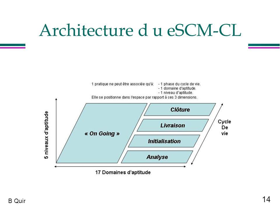 14 B Quinio Architecture d u eSCM-CL