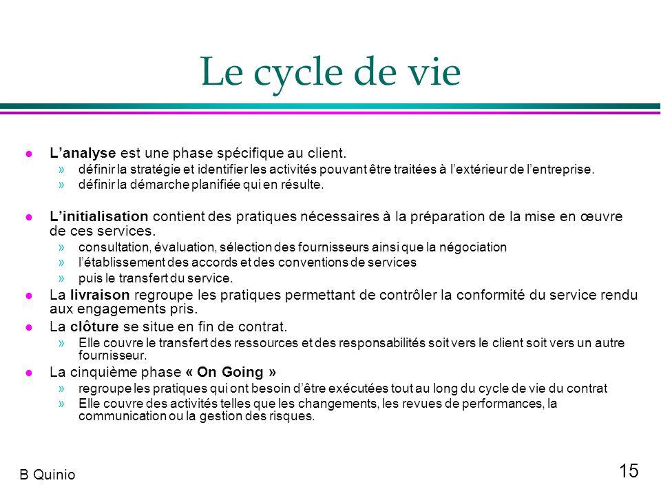 15 B Quinio Le cycle de vie l Lanalyse est une phase spécifique au client. »définir la stratégie et identifier les activités pouvant être traitées à l