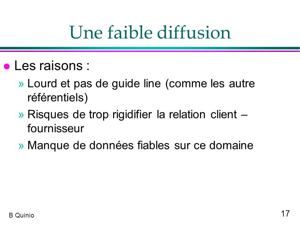 17 B Quinio Une faible diffusion l Les raisons : »Lourd et pas de guide line (comme les autre référentiels) »Risques de trop rigidifier la relation cl