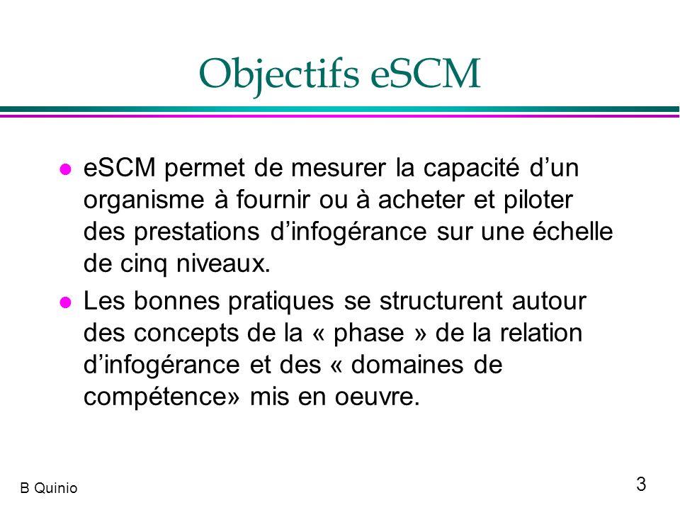3 B Quinio Objectifs eSCM l eSCM permet de mesurer la capacité dun organisme à fournir ou à acheter et piloter des prestations dinfogérance sur une éc