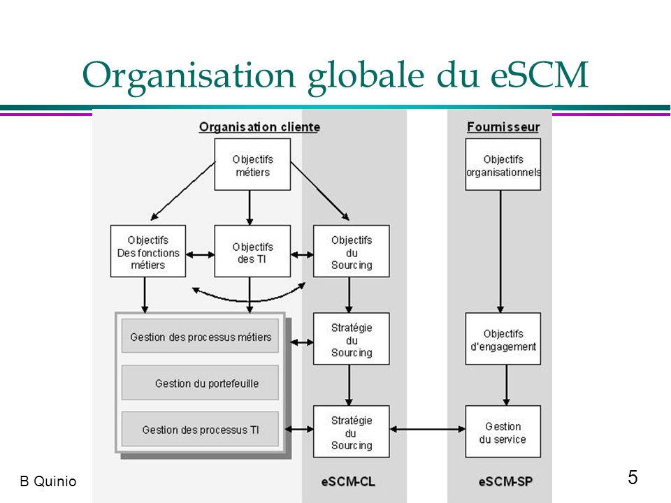 5 B Quinio Organisation globale du eSCM