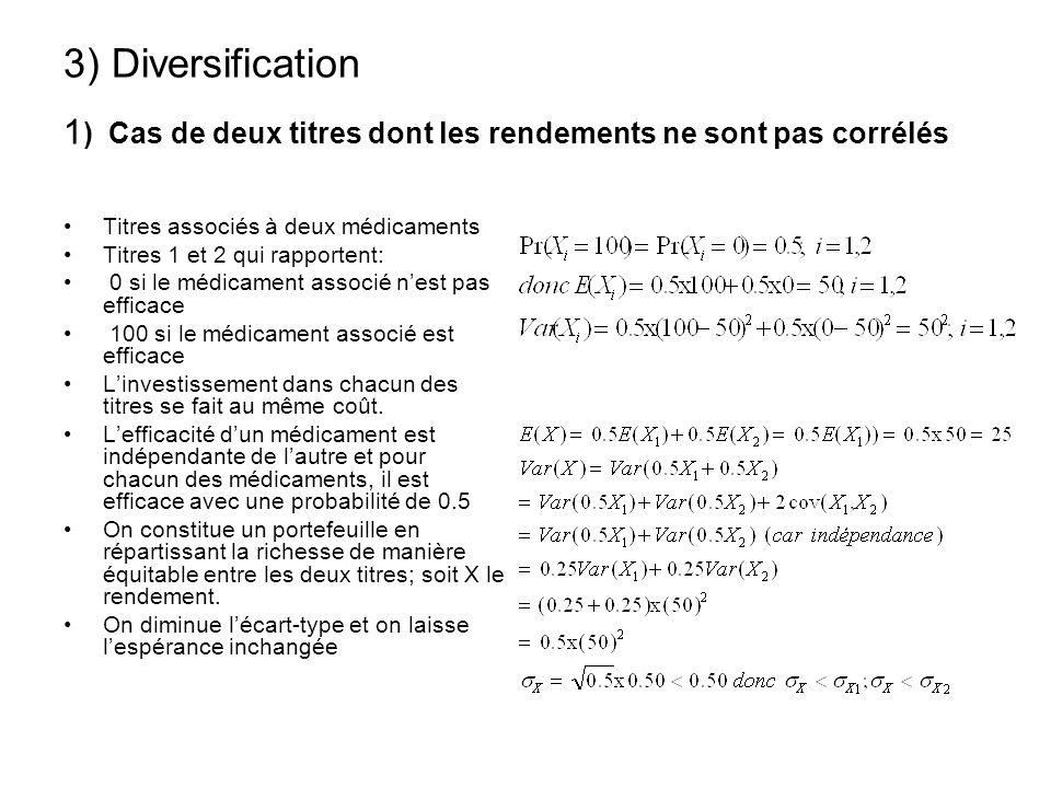 3) Diversification 1 ) Cas de deux titres dont les rendements ne sont pas corrélés Titres associés à deux médicaments Titres 1 et 2 qui rapportent: 0