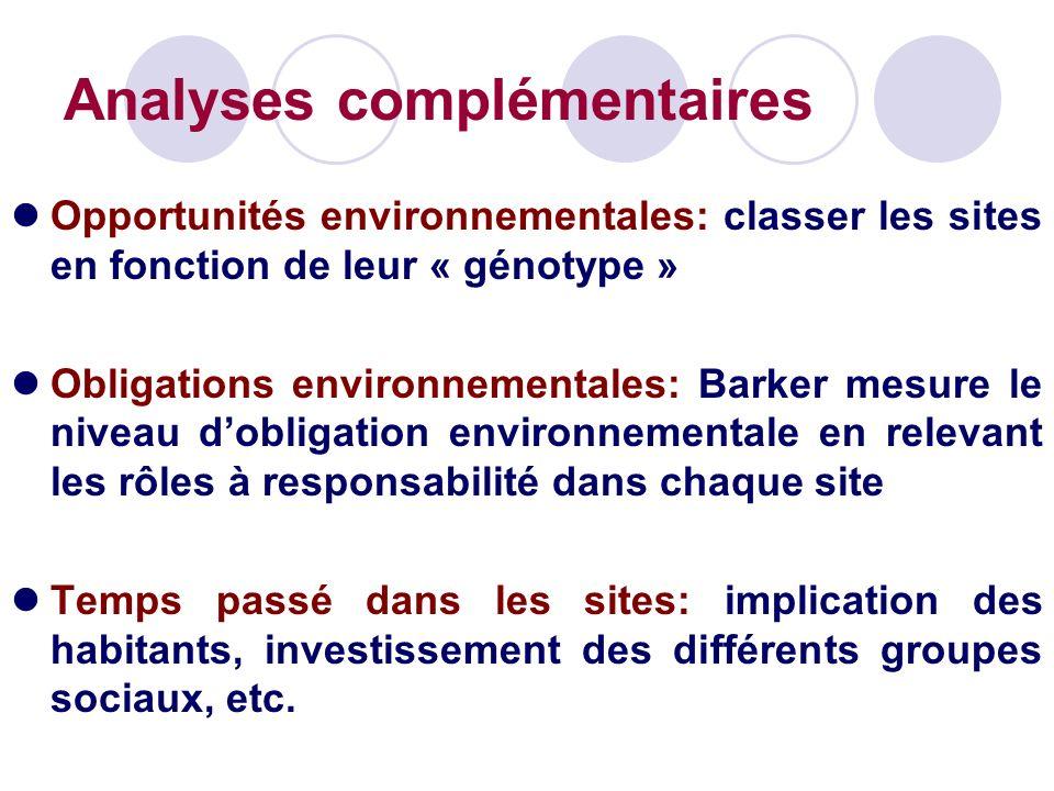 Analyses complémentaires Opportunités environnementales: classer les sites en fonction de leur « génotype » Obligations environnementales: Barker mesu