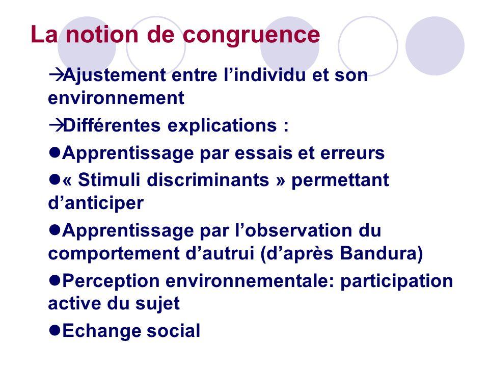 La notion de congruence Ajustement entre lindividu et son environnement Différentes explications : Apprentissage par essais et erreurs « Stimuli discr