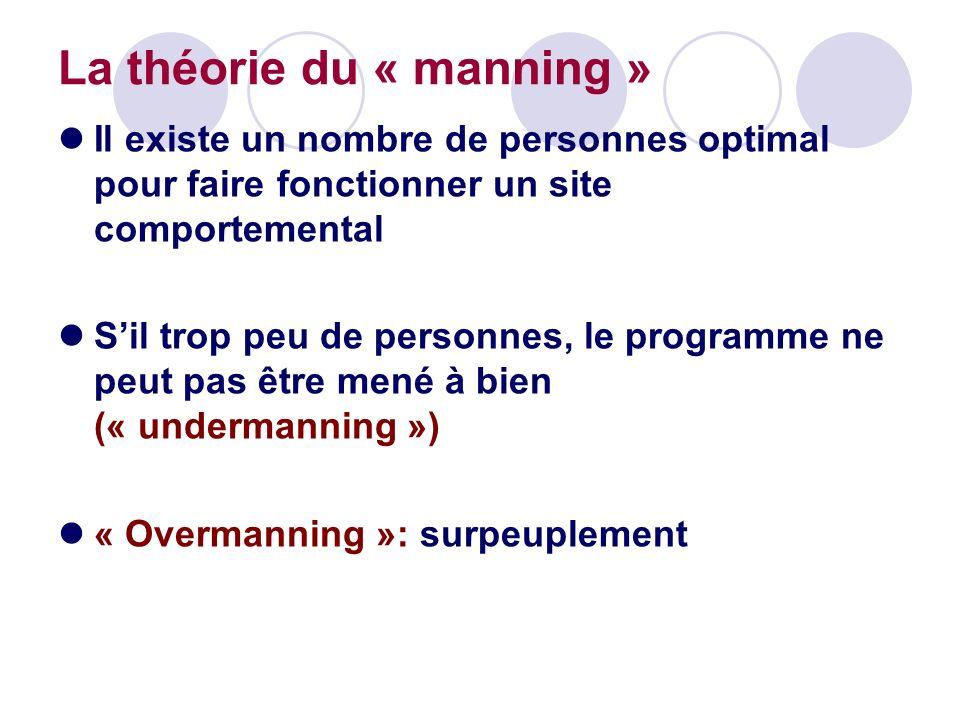 La théorie du « manning » Il existe un nombre de personnes optimal pour faire fonctionner un site comportemental Sil trop peu de personnes, le program