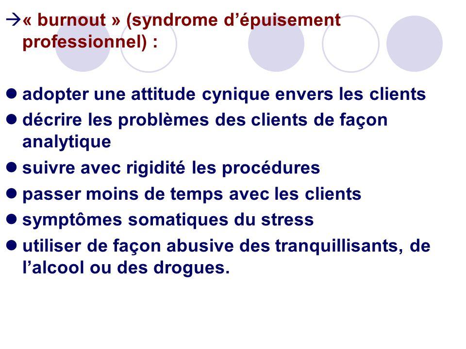 « burnout » (syndrome dépuisement professionnel) : adopter une attitude cynique envers les clients décrire les problèmes des clients de façon analytiq