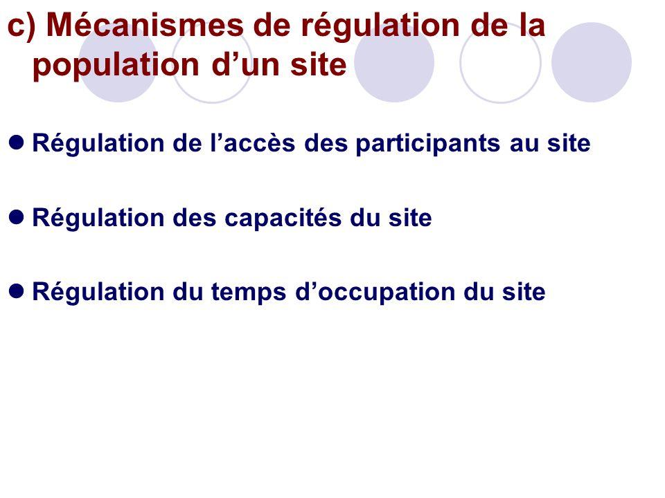 c) Mécanismes de régulation de la population dun site Régulation de laccès des participants au site Régulation des capacités du site Régulation du tem