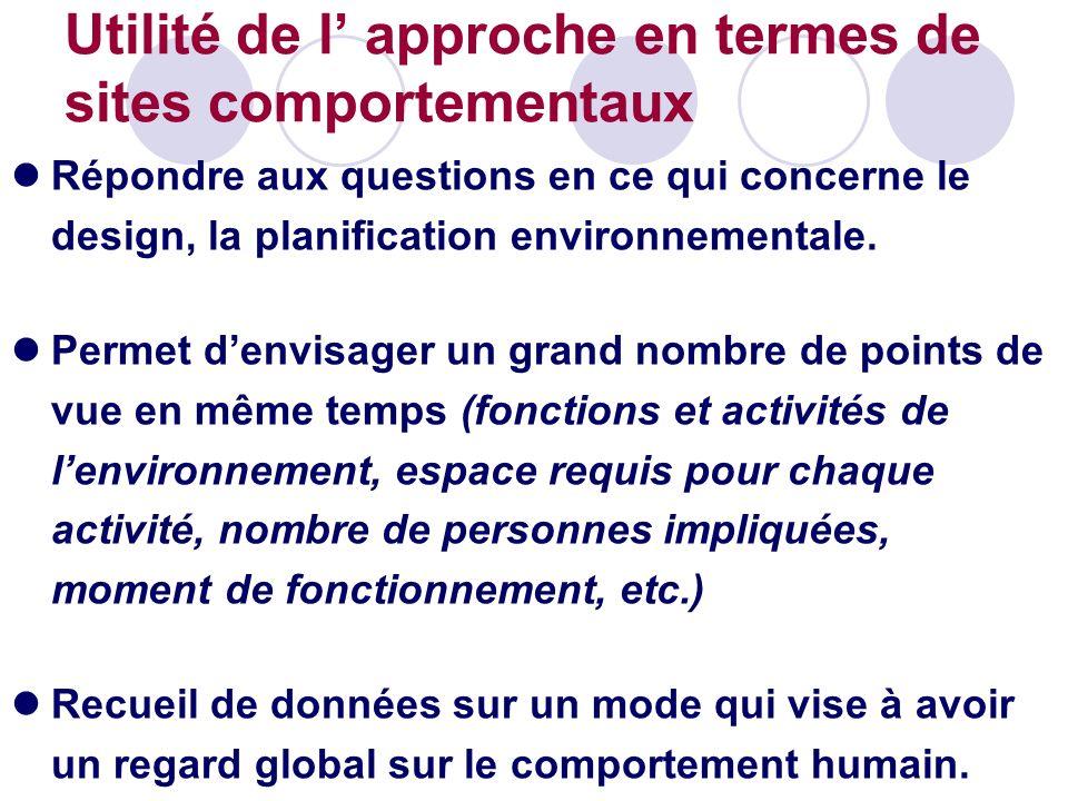 Utilité de l approche en termes de sites comportementaux Répondre aux questions en ce qui concerne le design, la planification environnementale. Perme