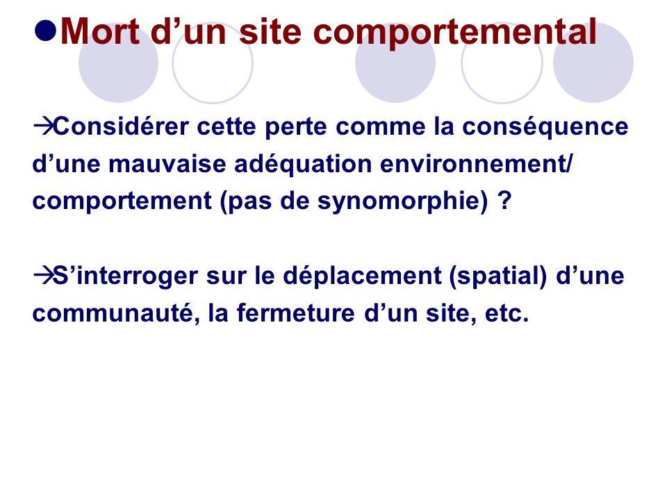 Mort dun site comportemental Considérer cette perte comme la conséquence dune mauvaise adéquation environnement/ comportement (pas de synomorphie) ? S