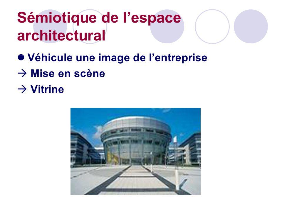 Sémiotique de lespace architectural Véhicule une image de lentreprise Mise en scène Vitrine