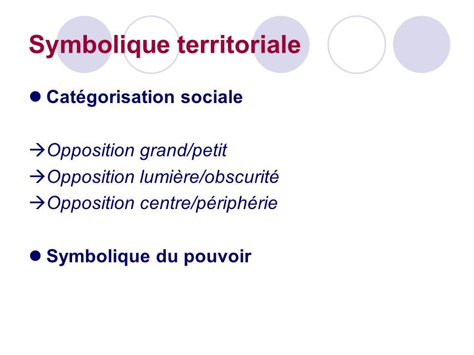 Symbolique territoriale Catégorisation sociale Opposition grand/petit Opposition lumière/obscurité Opposition centre/périphérie Symbolique du pouvoir